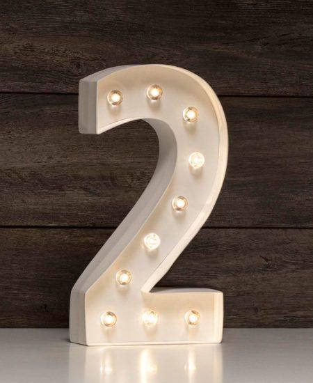 numer2